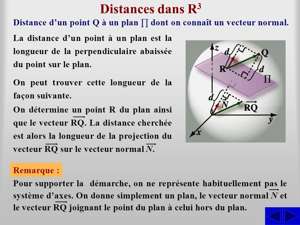 Distances dans R 3 Distance d'un point Q à un plan ∏ dont on connaît un vecteur normal.