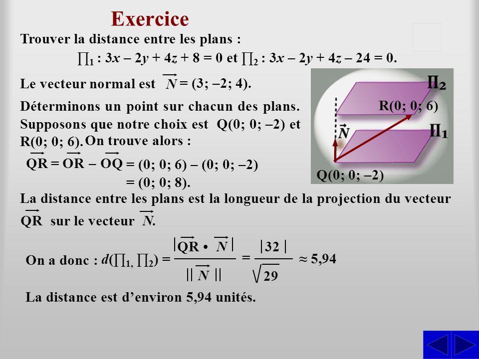 La distance entre les plans est la longueur de la projection du vecteur. Exercice Trouver la distance entre les plans : ∏ 1 : 3x – 2y + 4z + 8 = 0 et