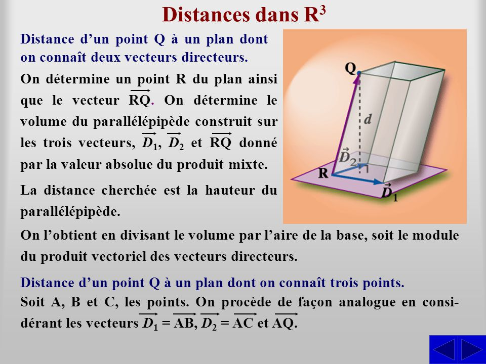 Distances dans R 3 Distance d'un point Q à un plan dont on connaît deux vecteurs directeurs. Distance d'un point Q à un plan dont on connaît trois poi