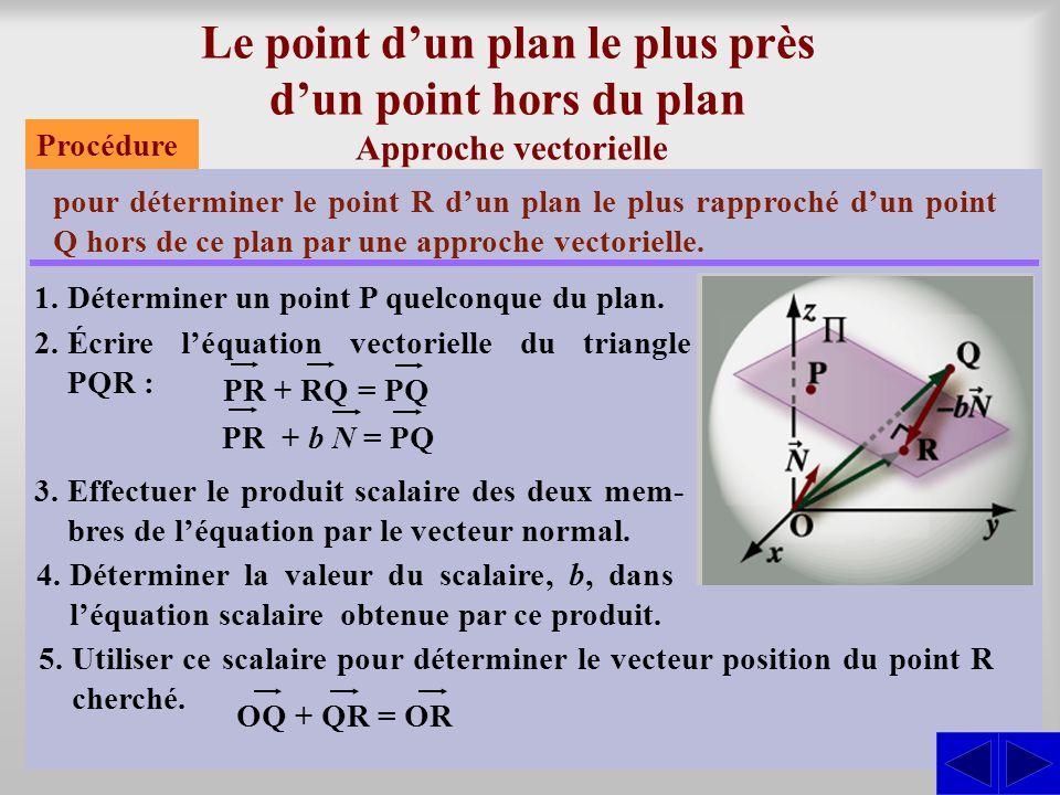 Le point d'un plan le plus près d'un point hors du plan Approche vectorielle pour déterminer le point R d'un plan le plus rapproché d'un point Q hors