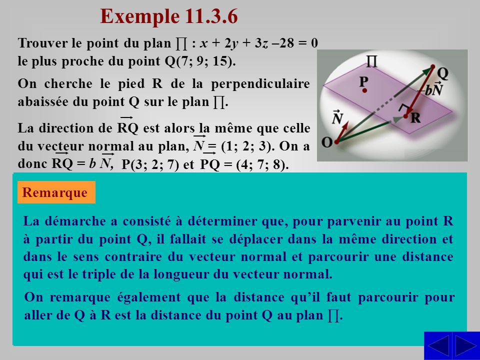 Exemple 11.3.6 Trouver le point du plan ∏ : x + 2y + 3z –28 = 0 le plus proche du point Q(7; 9; 15).