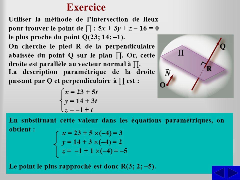 Exercice En substituant ces équations paramétriques dans l'équation du plan ∏, on obtient : S S La description paramétrique de la droite passant par Q