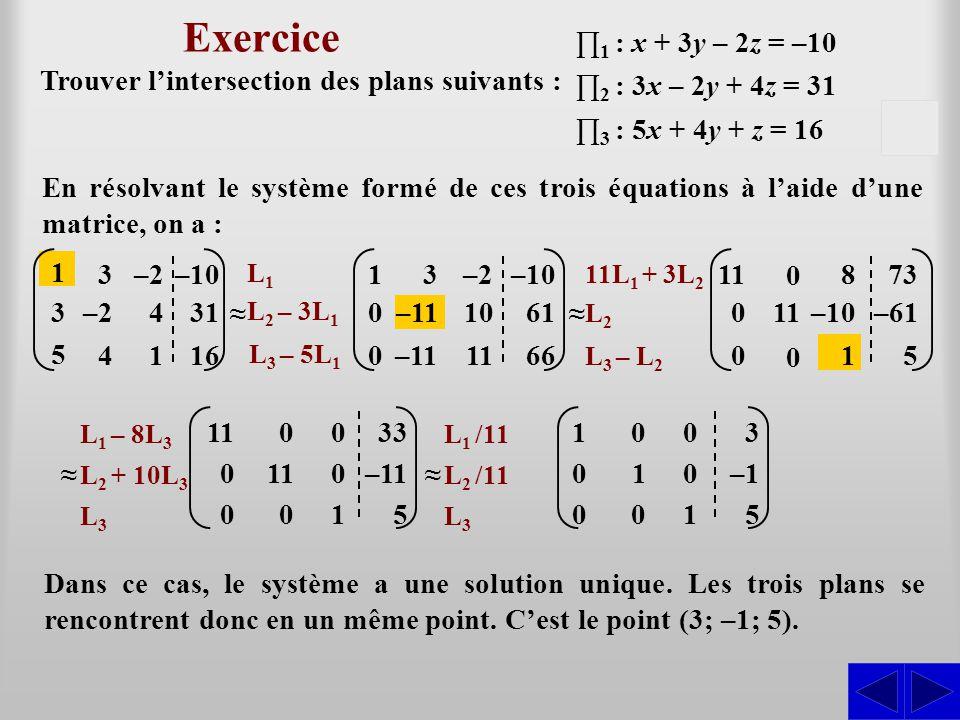 Exemple 11.3.6 En substituant ces équations paramétriques dans l'équation du plan ∏, on obtient : S S La description paramétrique de la droite passant par Q et perpendiculaire à ∏ est : x = 7 + t y = 9 + 2t2t z = 15 + 3t3t (7 + t) + 2(9 + 2t) + 3(15 + 3t) – 28 = 0 D'où :7 + t + 18 + 4t 4t + 45 + 9t – 28 = 0 Cela donne :14t + 42 = 0 et t = –3 En substituant cette valeur dans les équations paramétriques, on obtient : x = 7 + 1  –3) = 4 y = 9 + 2 = 3 z = 15 + 3  –3) = 6 Le point le plus rapproché est donc R(4; 3; 6).