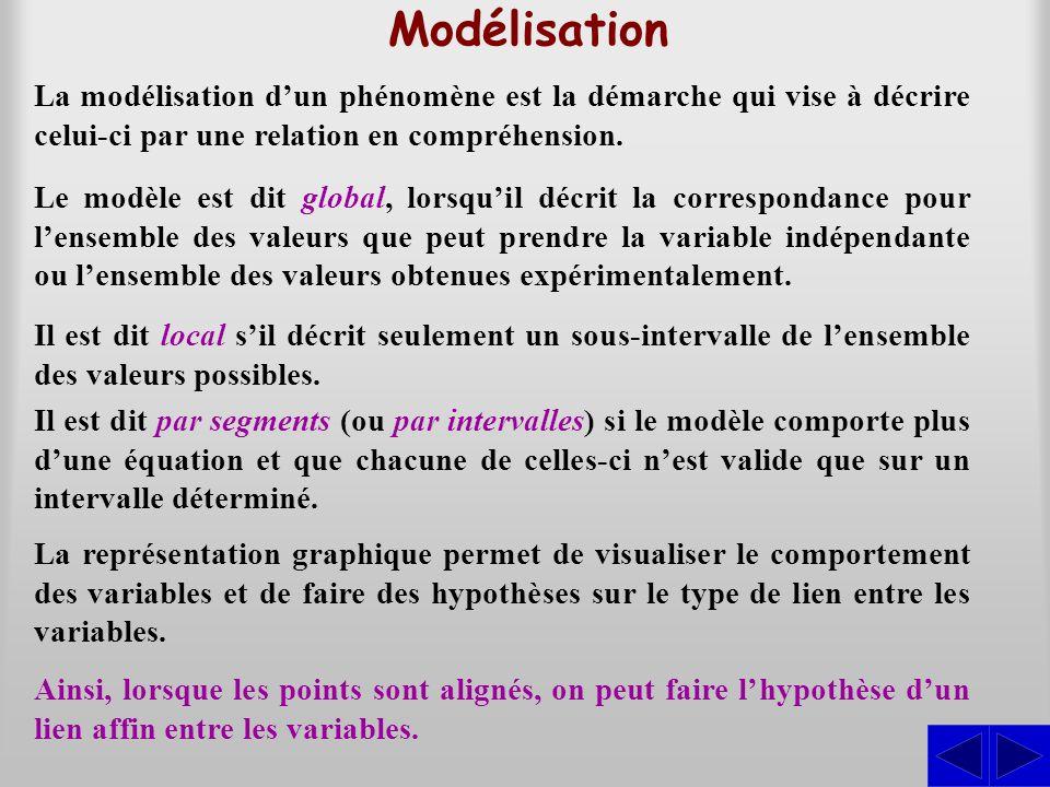 Modélisation La modélisation d'un phénomène est la démarche qui vise à décrire celui-ci par une relation en compréhension. Le modèle est dit global, l