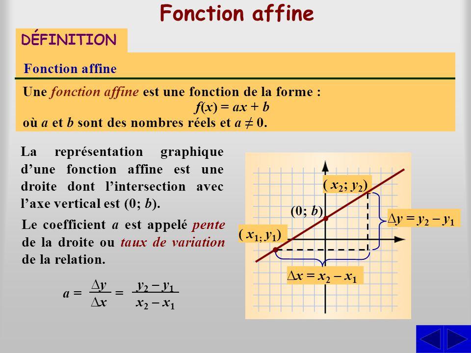 Fonction affine DÉFINITION Fonction affine Une fonction affine est une fonction de la forme : f(x) = ax + b où a et b sont des nombres réels et a ≠ 0.