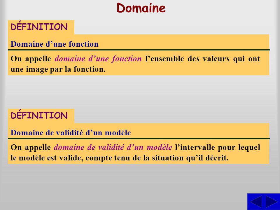 Domaine DÉFINITION Domaine d'une fonction On appelle domaine d'une fonction l'ensemble des valeurs qui ont une image par la fonction. DÉFINITION Domai