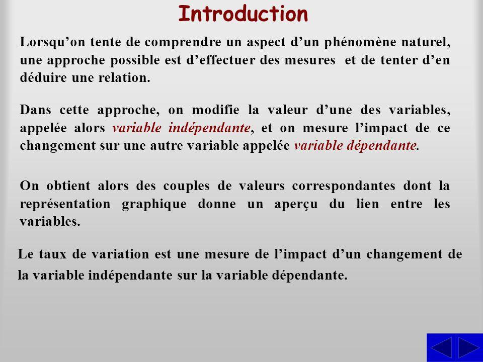 Introduction Lorsqu'on tente de comprendre un aspect d'un phénomène naturel, une approche possible est d'effectuer des mesures et de tenter d'en dédui