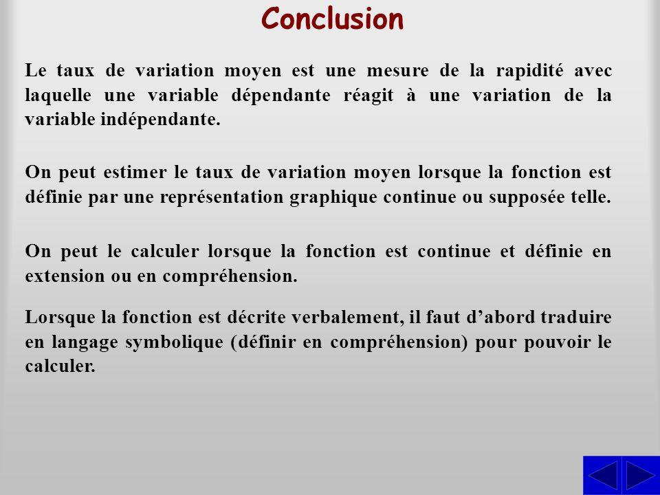 Conclusion Le taux de variation moyen est une mesure de la rapidité avec laquelle une variable dépendante réagit à une variation de la variable indépe