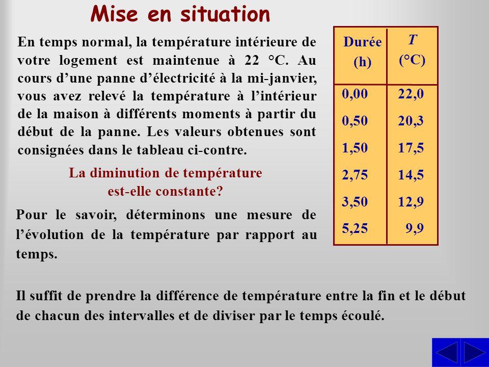 Mise en situation En temps normal, la température intérieure de votre logement est maintenue à 22 °C. Au cours d'une panne d'électricité à la mi-janvi