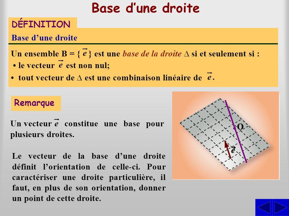 Base d'une droite DÉFINITION Base d'une droite Un ensemble B = {} est une base de la droite ∆ si et seulement si : e le vecteurest non nul; e tout vec