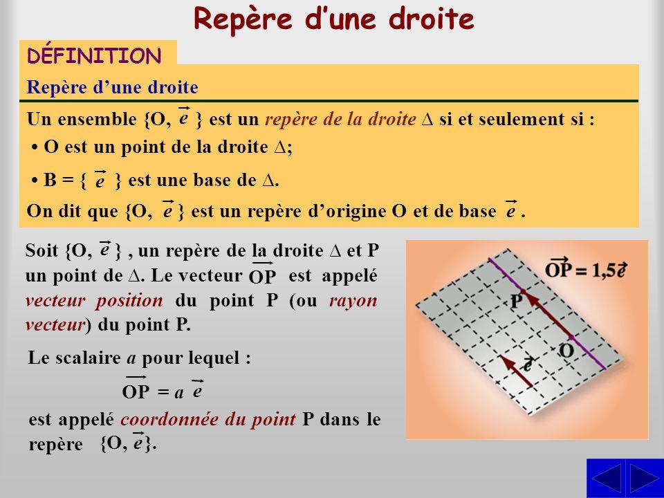 Repère d'une droite DÉFINITION Repère d'une droite Un ensemble {O,} est un repère de la droite ∆ si et seulement si : e B = {} est une base de ∆. e Le