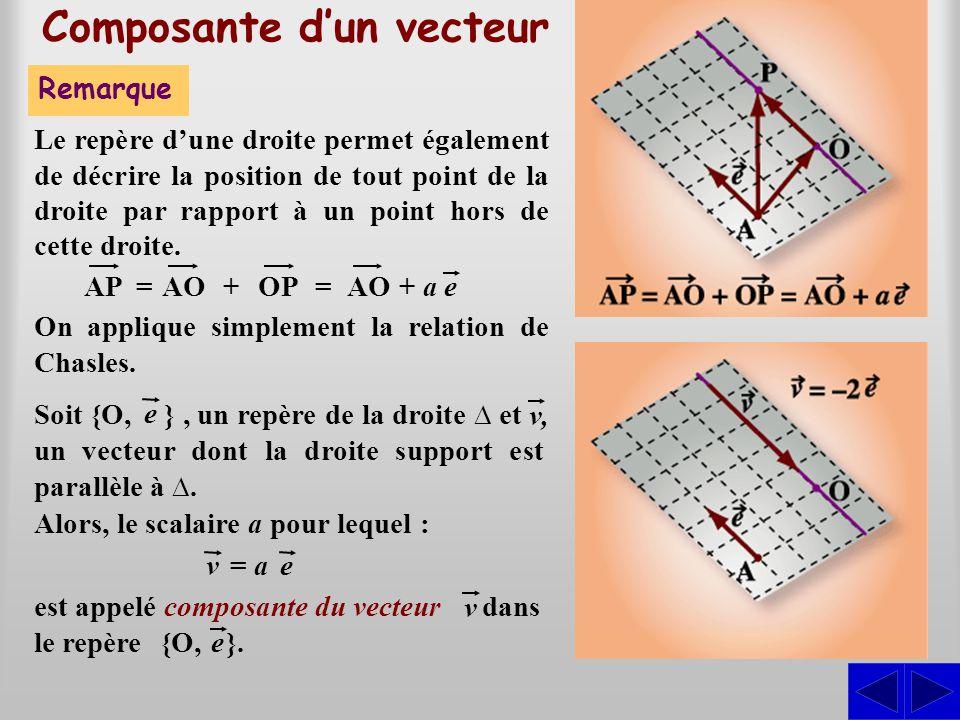 Composante d'un vecteur Remarque Le repère d'une droite permet également de décrire la position de tout point de la droite par rapport à un point hors