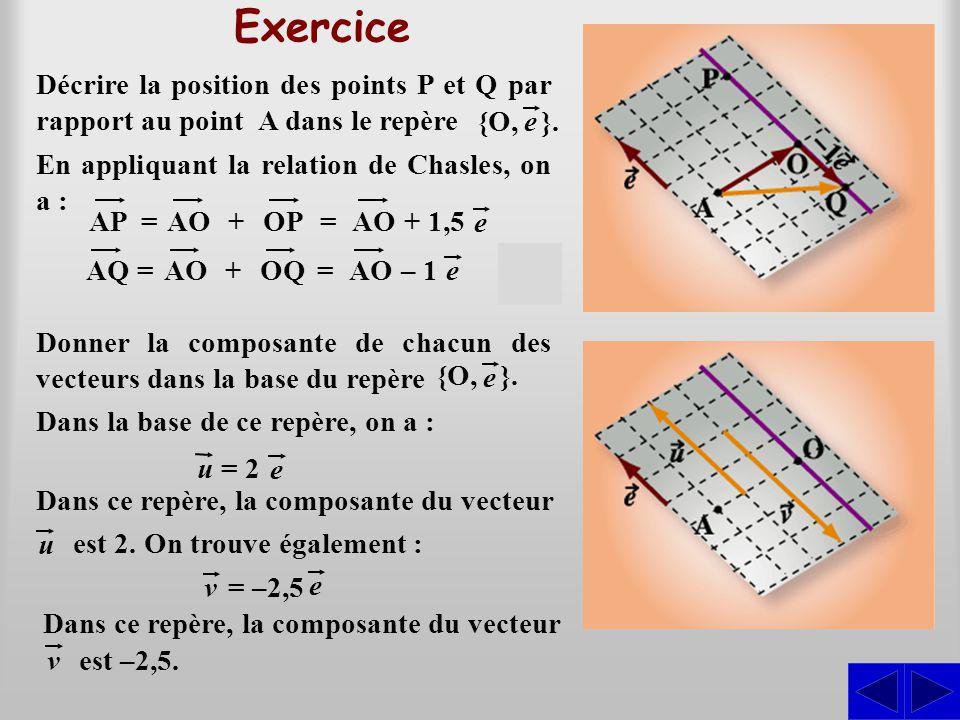 Exercice Dans la base de ce repère, on a : = 2 e u AP=+ 1,5 e AO+OP=AO En appliquant la relation de Chasles, on a : Décrire la position des points P e