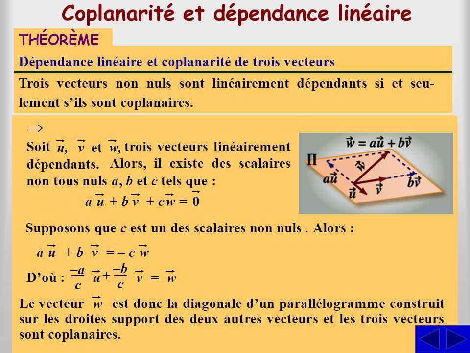S Coplanarité et dépendance linéaire THÉORÈME Dépendance linéaire et coplanarité de trois vecteurs Trois vecteurs non nuls sont linéairement dépendant