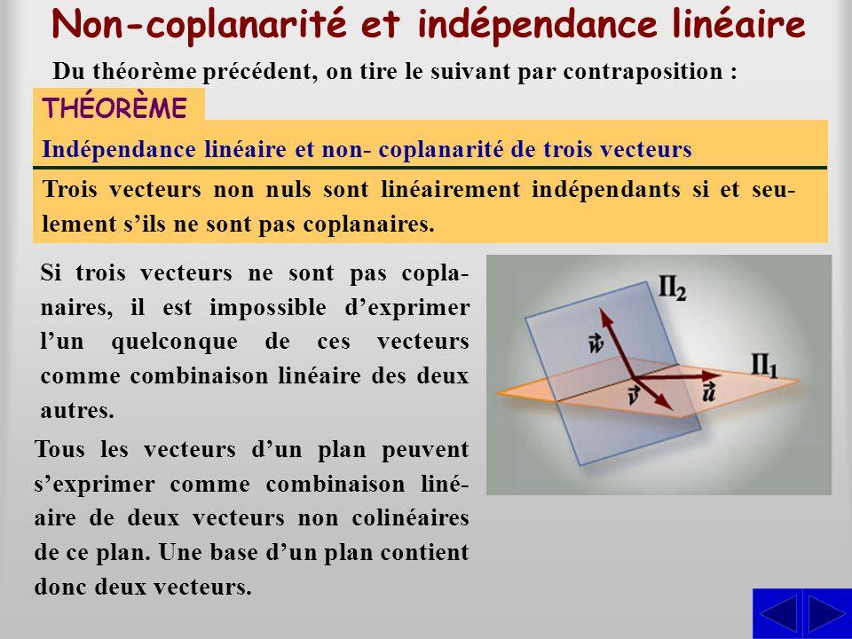 Non-coplanarité et indépendance linéaire THÉORÈME Indépendance linéaire et non- coplanarité de trois vecteurs Trois vecteurs non nuls sont linéairemen