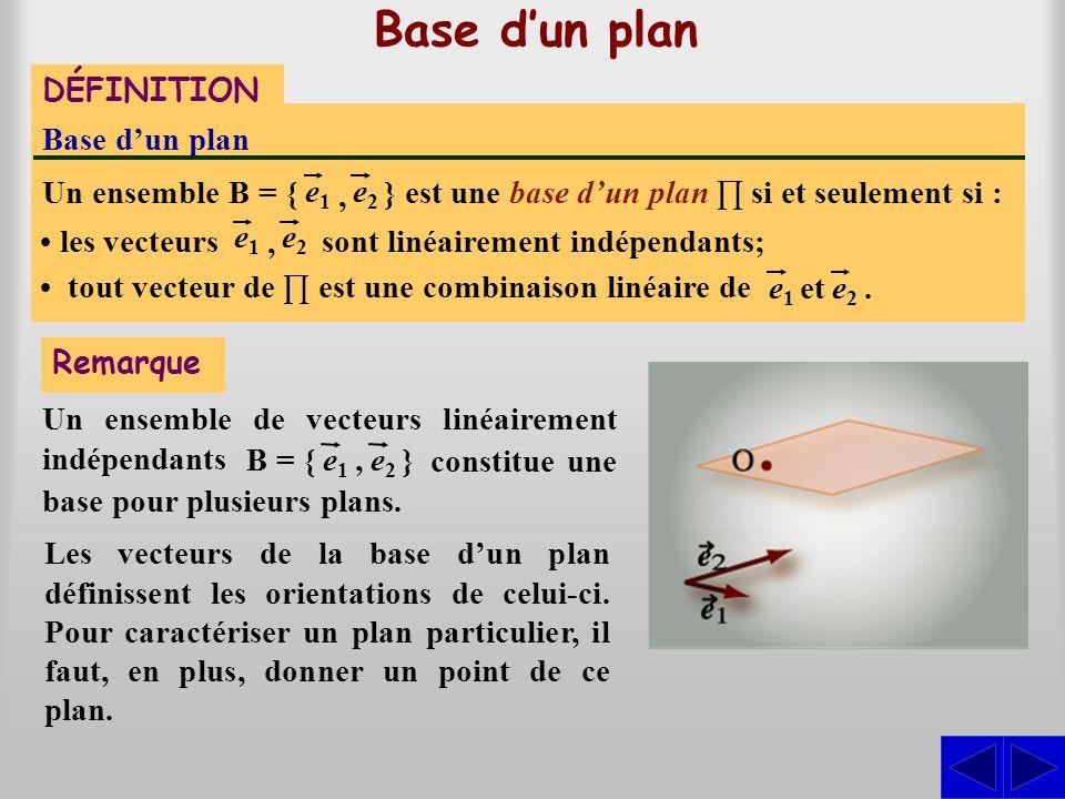 Base d'un plan DÉFINITION Base d'un plan Les vecteurs de la base d'un plan définissent les orientations de celui-ci. Pour caractériser un plan particu