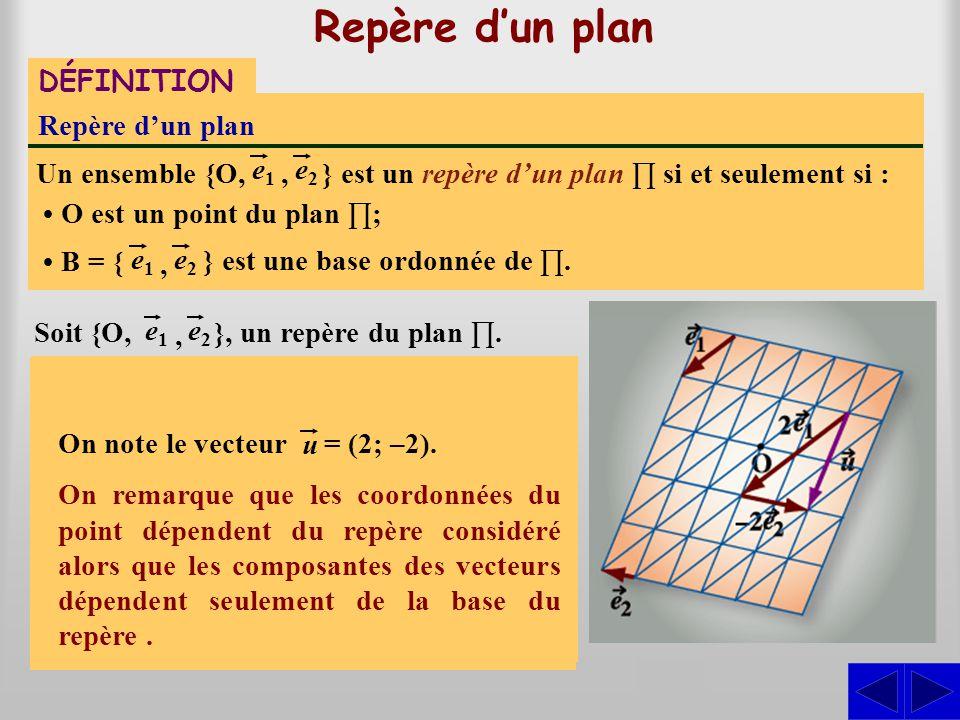 Repère d'un plan DÉFINITION Repère d'un plan Les scalaires a 1 et a 2 de cette com- binaison linéaire sont appelés les coordonnées du point P dans ce