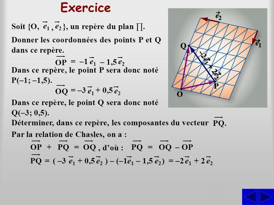 Exercice }, un repère du plan ∏.Soit {O, e1e1 e2e2, Donner les coordonnées des points P et Q dans ce repère. S OP = –1 – 1,5 e1e1 e2e2 Dans ce repère,
