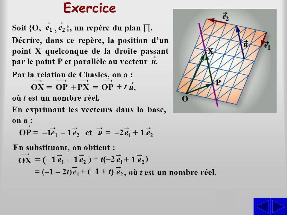 }, un repère du plan ∏. Exercice Soit {O, e1e1 e2e2, Décrire, dans ce repère, la position d'un point X quelconque de la droite passant par le point P