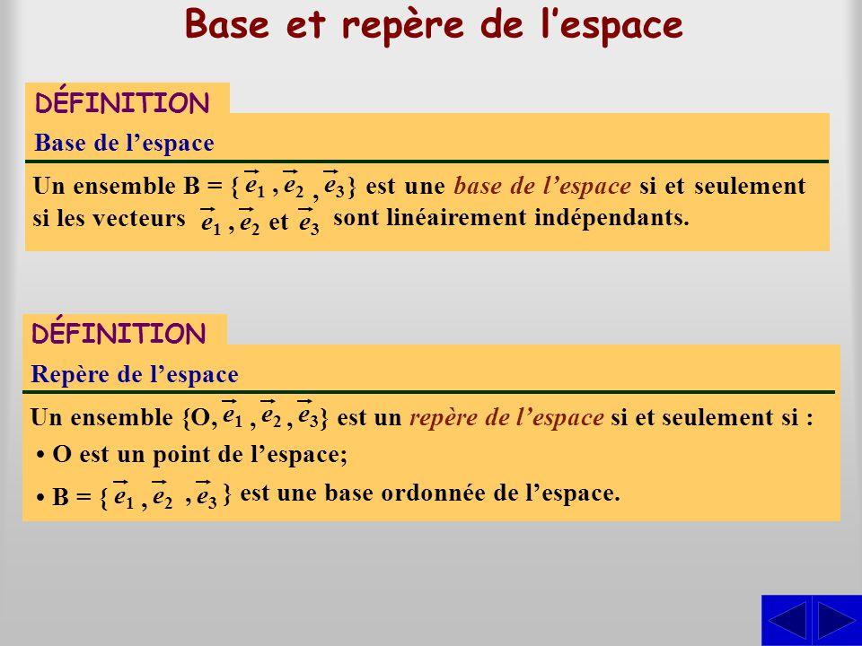 Base et repère de l'espace DÉFINITION Base de l'espace e1e1 e2e2,e3e3 et } est une base de l'espace si et seulement si les vecteurs Un ensemble B = {