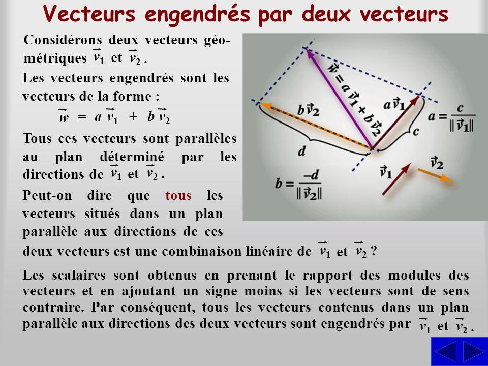 Vecteurs engendrés par deux vecteurs Les vecteurs engendrés sont les vecteurs de la forme : Considérons deux vecteurs géo- métriques v1v1 etv2v2. w =