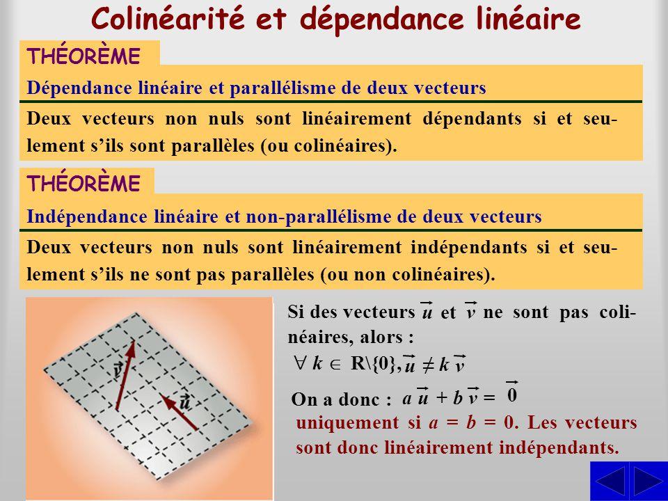 Colinéarité et dépendance linéaire THÉORÈME Dépendance linéaire et parallélisme de deux vecteurs Deux vecteurs non nuls sont linéairement dépendants s