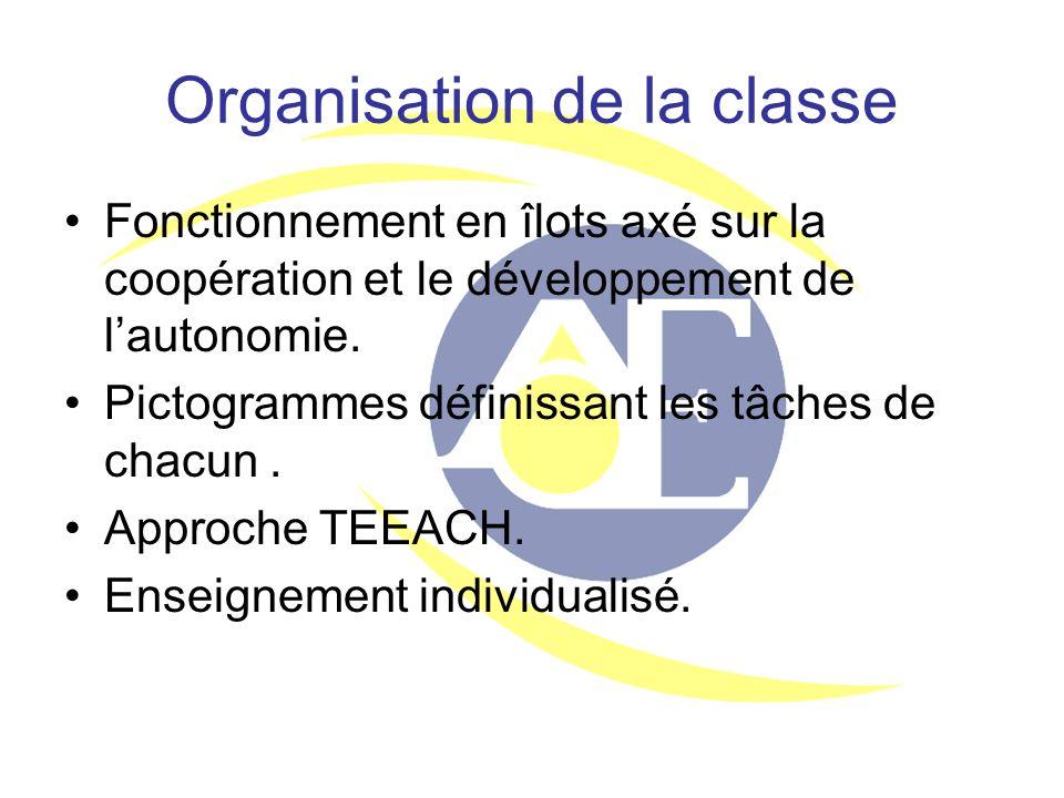 Organisation de la classe Fonctionnement en îlots axé sur la coopération et le développement de l'autonomie. Pictogrammes définissant les tâches de ch