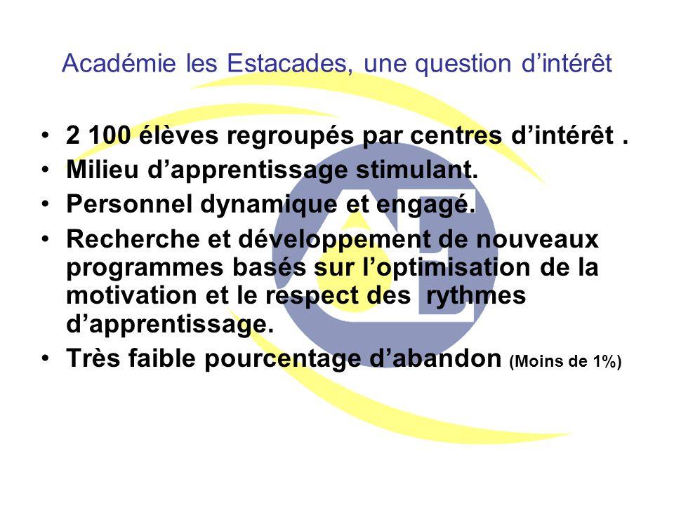 Académie les Estacades, une question d'intérêt 2 100 élèves regroupés par centres d'intérêt. Milieu d'apprentissage stimulant. Personnel dynamique et