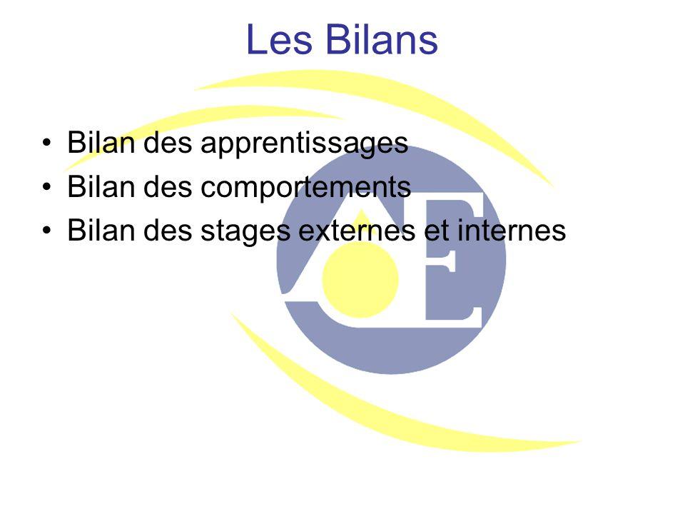 Les Bilans Bilan des apprentissages Bilan des comportements Bilan des stages externes et internes