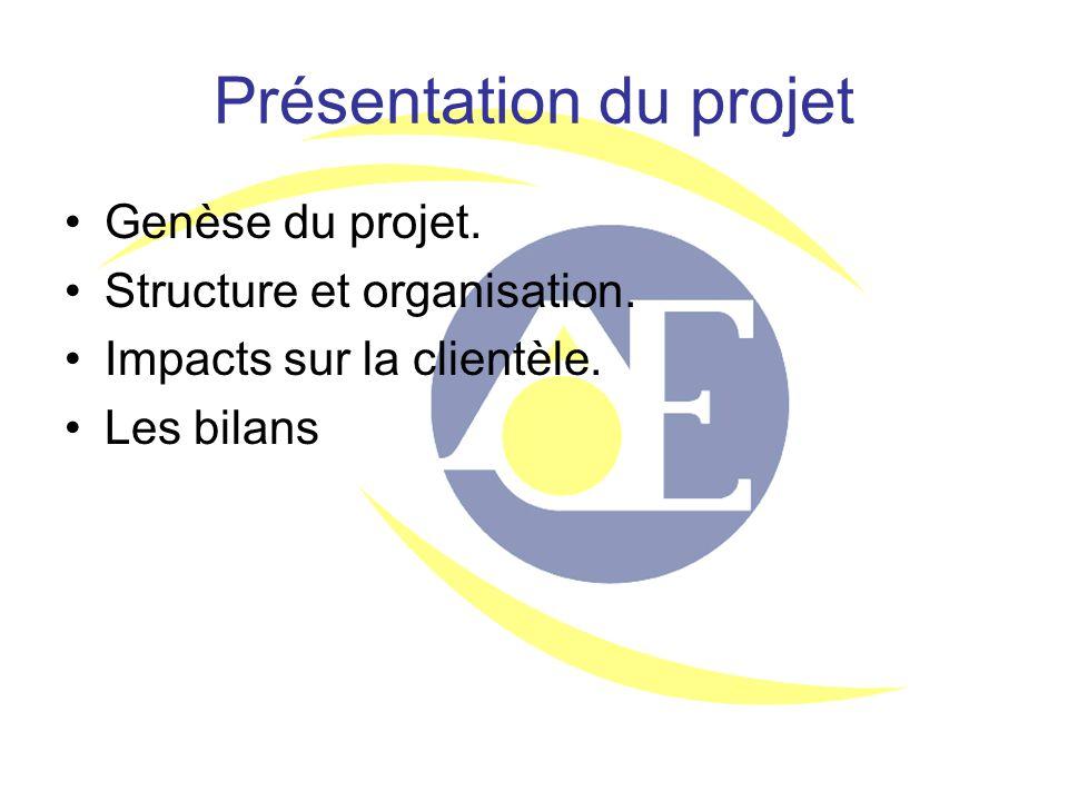 Présentation du projet Genèse du projet. Structure et organisation. Impacts sur la clientèle. Les bilans