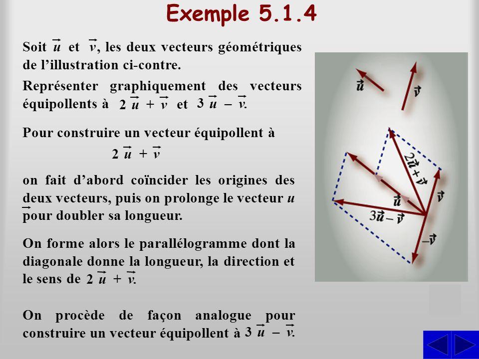 Exemple 5.1.4, les deux vecteurs géométriques de l'illustration ci-contre. Soituetv Pour construire un vecteur équipollent à Représenter graphiquement