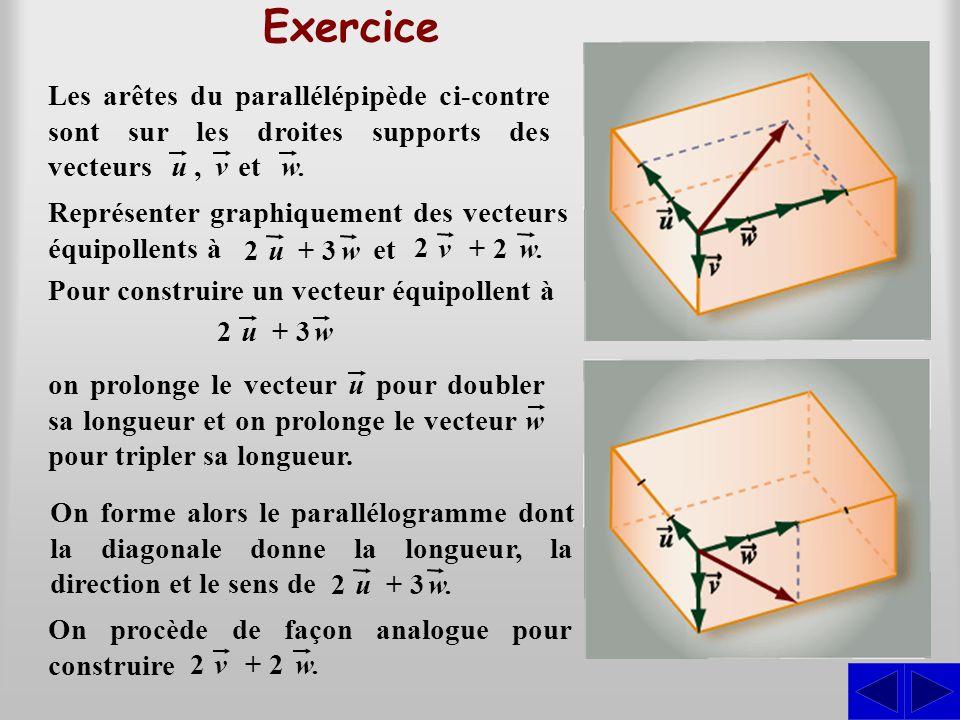 Exercice Pour construire un vecteur équipollent à Représenter graphiquement des vecteurs équipollents à 2 v+ 2w. 2u+ 3w et SS Les arêtes du parallélép