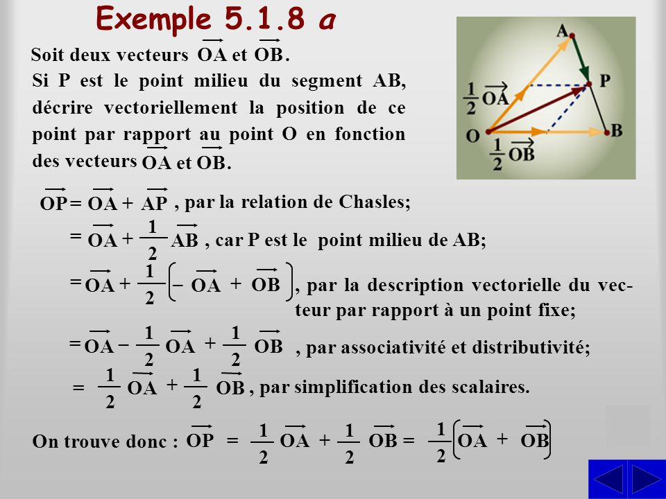 Exemple 5.1.8 a S OP= OA+ AP, par la relation de Chasles; = OA AB 1212 +, car P est le point milieu de AB;, par la description vectorielle du vec- teu