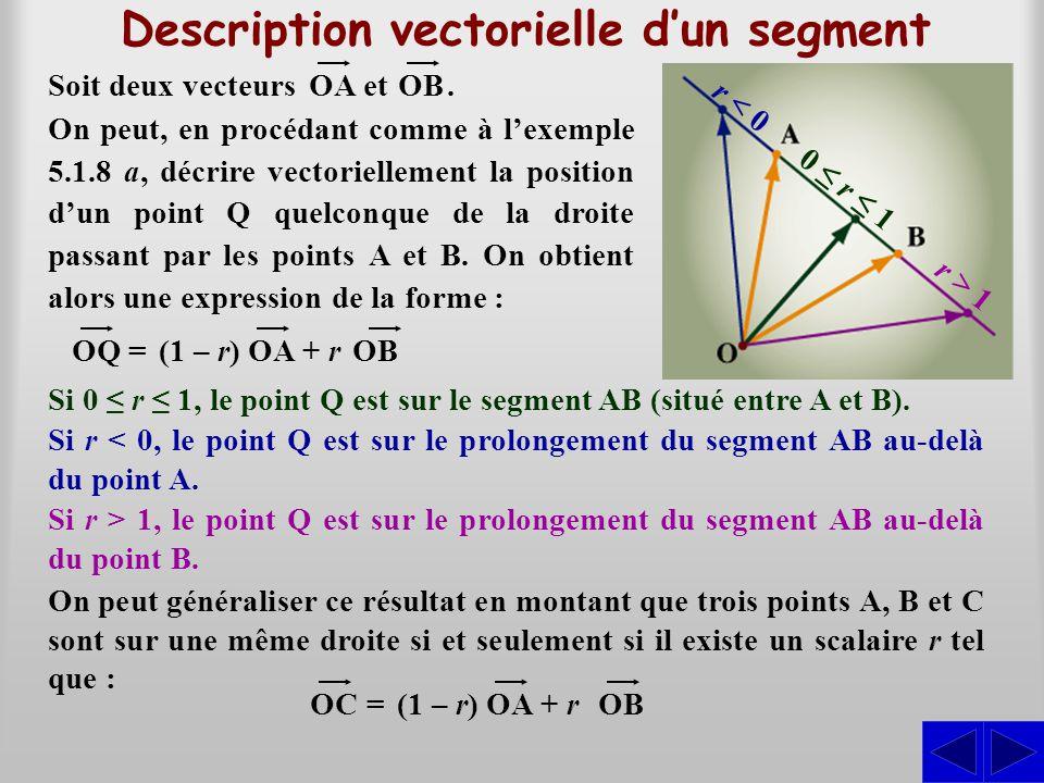 Description vectorielle d'un segment OQ= OA+ rOB(1 – r) Si 0 ≤ r ≤ 1, le point Q est sur le segment AB (situé entre A et B). On peut, en procédant com