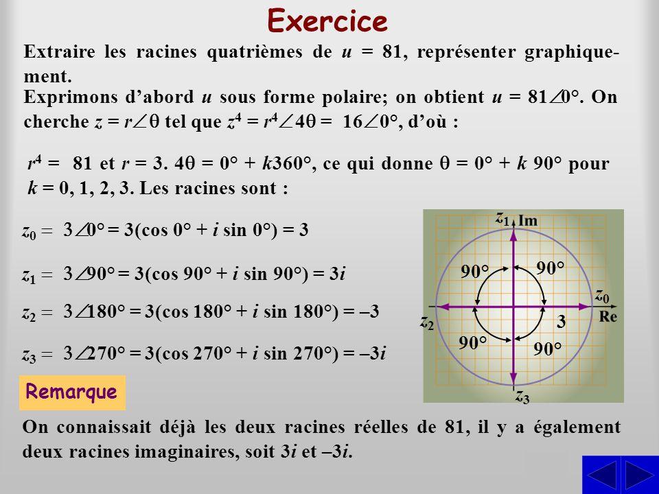 Exercice Extraire les racines quatrièmes de u = 81, représenter graphique- ment. r4 r4 =  81 et r = 3. 4 4 = 0° + k360°, ce qui donne  = 0° + k 90
