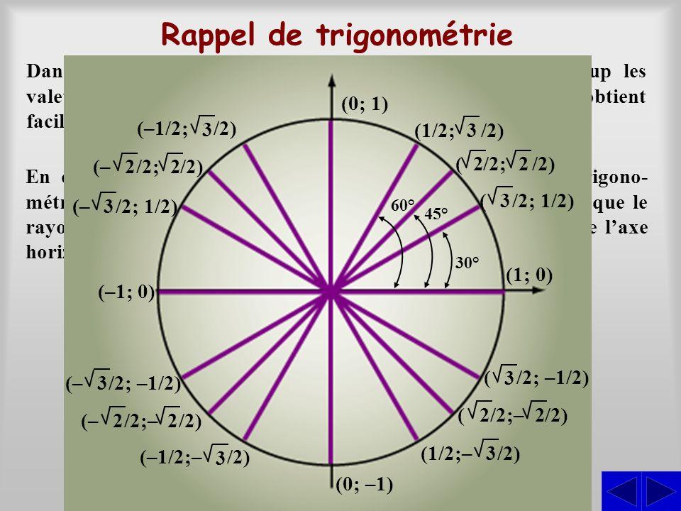 Exercice Extraire les racines quatrièmes de u = 81, représenter graphique- ment.