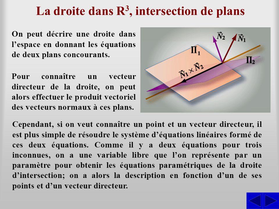 La droite dans R 3, intersection de plans On peut décrire une droite dans l'espace en donnant les équations de deux plans concourants. Cependant, si o