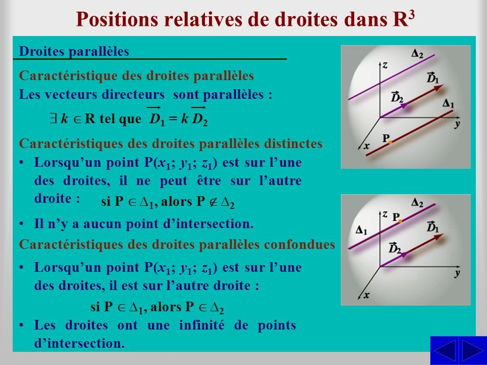 Positions relatives de droites dans R 3 Droites parallèles Caractéristique des droites parallèles Les vecteurs directeurs sont parallèles :  k  R t