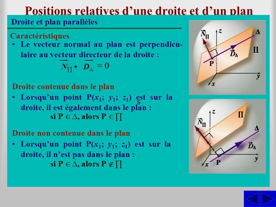 Positions relatives d'une droite et d'un plan s Droite et plan parallèles Caractéristiques Le vecteur normal au plan est perpendicu- laire au vecteur