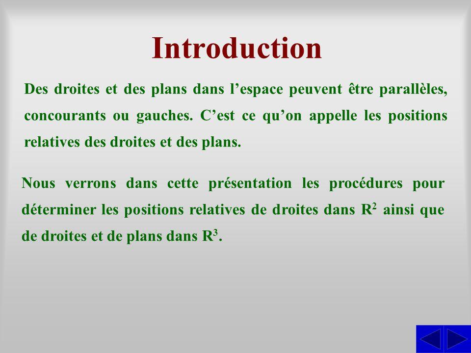 Introduction Des droites et des plans dans l'espace peuvent être parallèles, concourants ou gauches. C'est ce qu'on appelle les positions relatives de