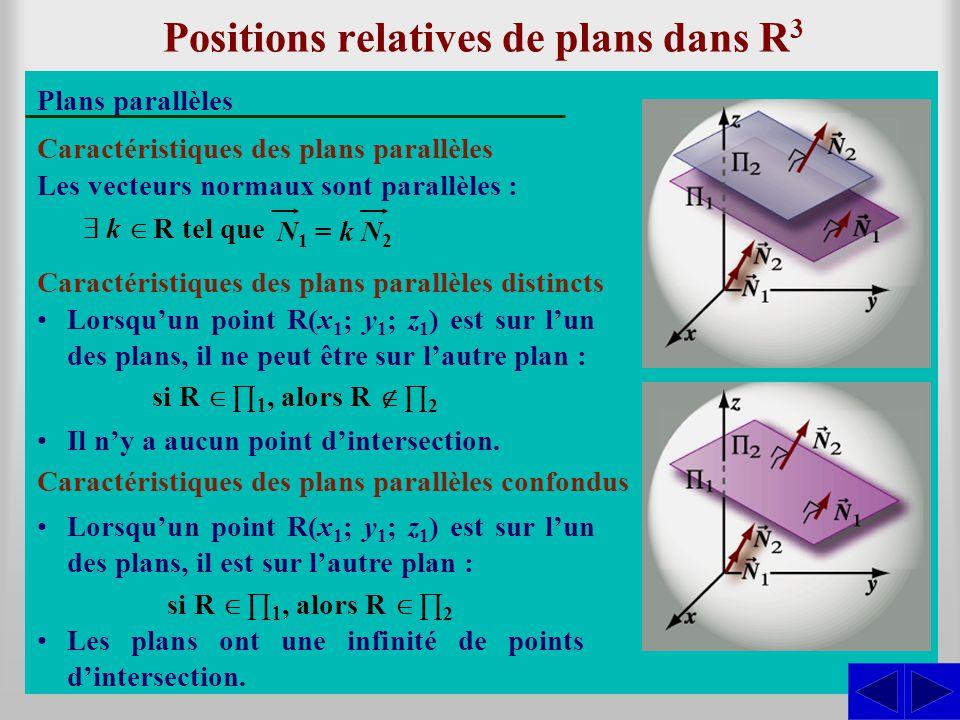 Positions relatives de plans dans R 3 Plans parallèles Caractéristiques des plans parallèles Les vecteurs normaux sont parallèles :  k  R tel que N