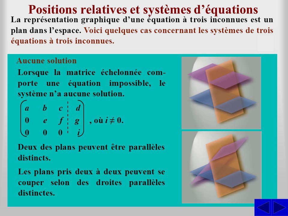 Positions relatives et systèmes d'équations Solution unique SS Lorsqu'il reste autant d'équations que d'inconnues après avoir éche- lonné, on a une so