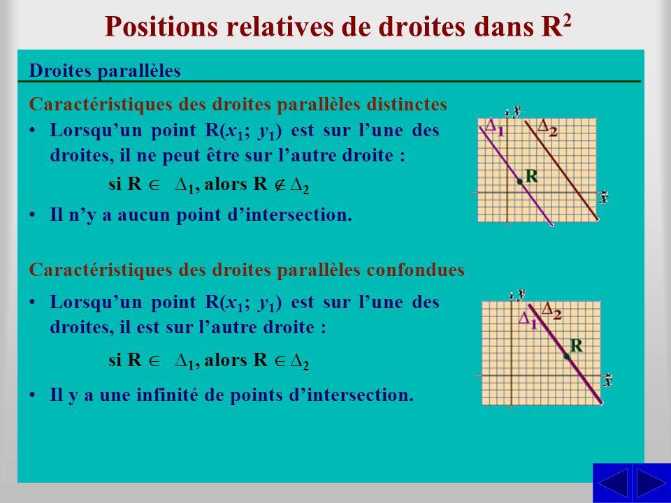 Positions relatives de plans dans R 3 Plans parallèles Caractéristiques des plans parallèles Les vecteurs normaux sont parallèles :  k  R tel que N 1 = k N 2 Caractéristiques des plans parallèles distincts Lorsqu'un point R(x 1 ; y 1 ; z 1 ) est sur l'un des plans, il ne peut être sur l'autre plan : Il n'y a aucun point d'intersection.