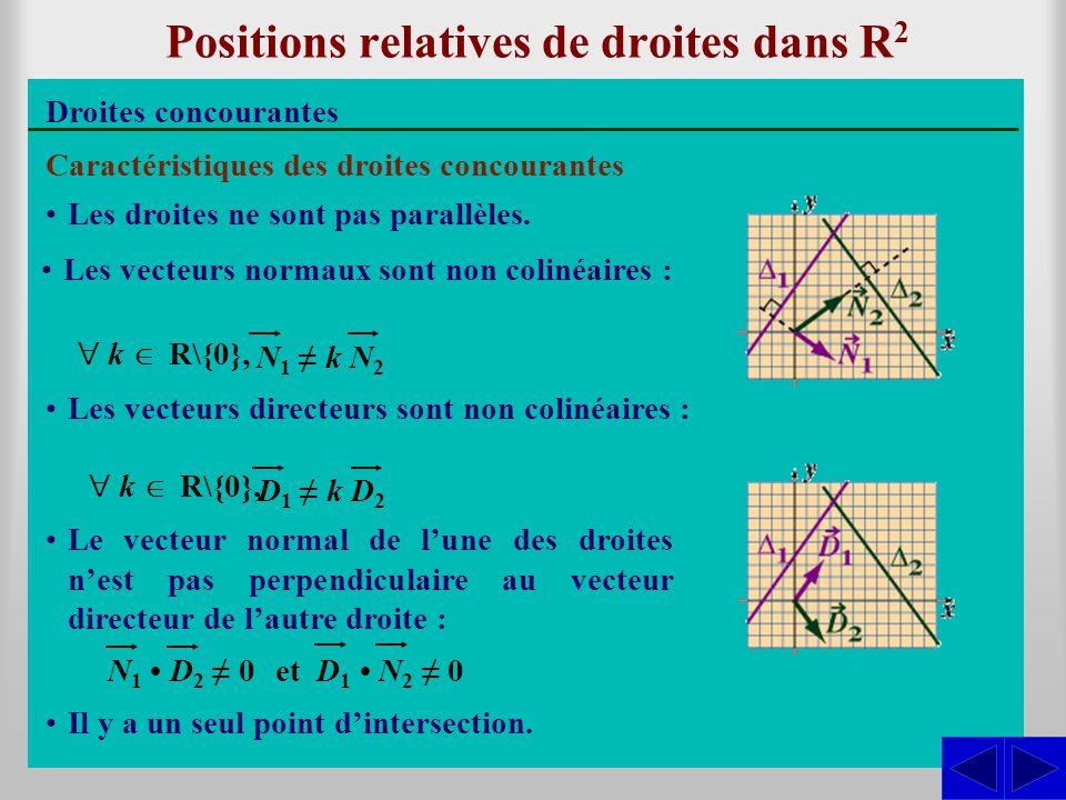 Positions relatives de droites dans R 2 Droites concourantes Caractéristiques des droites concourantes Les droites ne sont pas parallèles. Les vecteur