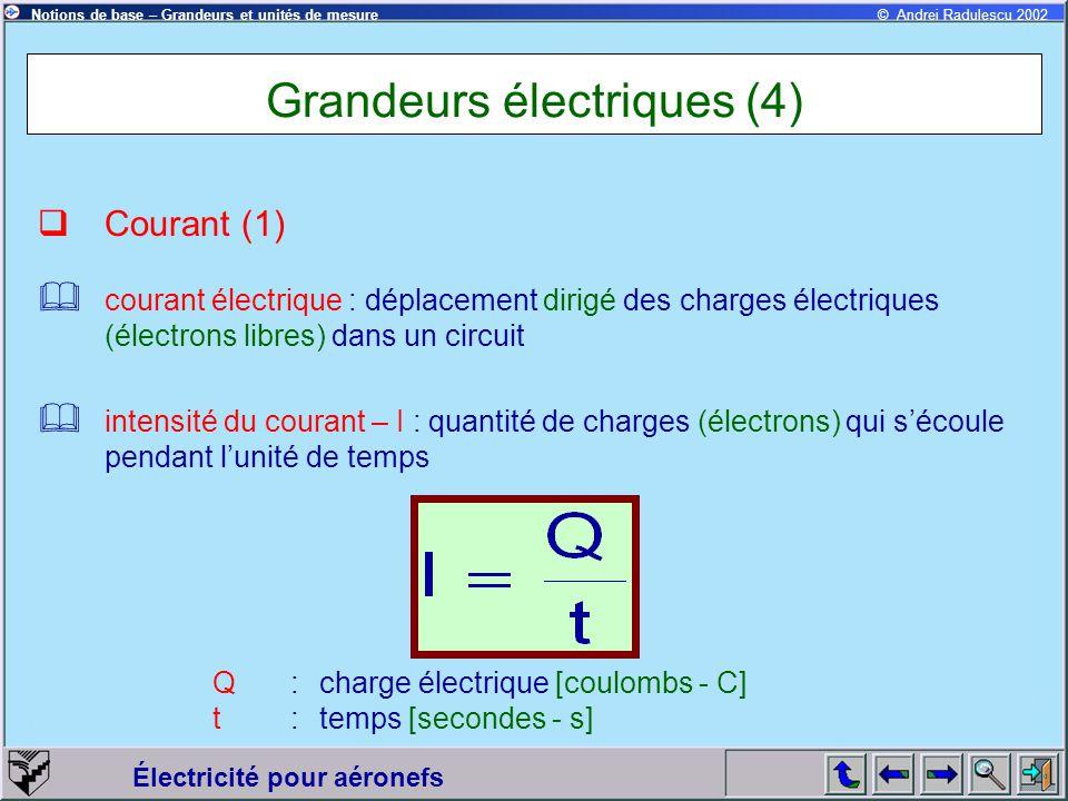Électricité pour aéronefs © Andrei Radulescu 2002Notions de base – Grandeurs et unités de mesure Grandeurs électriques (4)  Courant (1)  courant éle