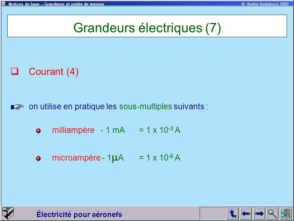 Électricité pour aéronefs © Andrei Radulescu 2002Notions de base – Grandeurs et unités de mesure Grandeurs électriques (7)  Courant (4) on utilise en