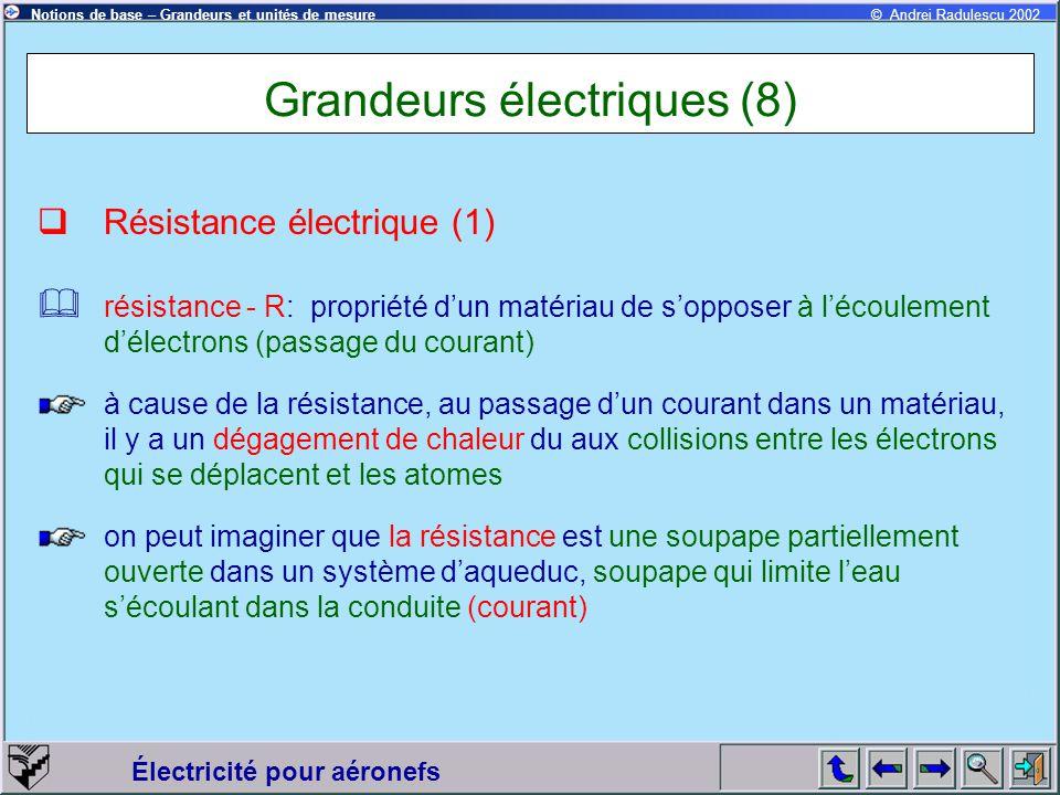 Électricité pour aéronefs © Andrei Radulescu 2002Notions de base – Grandeurs et unités de mesure Grandeurs électriques (8)  Résistance électrique (1)