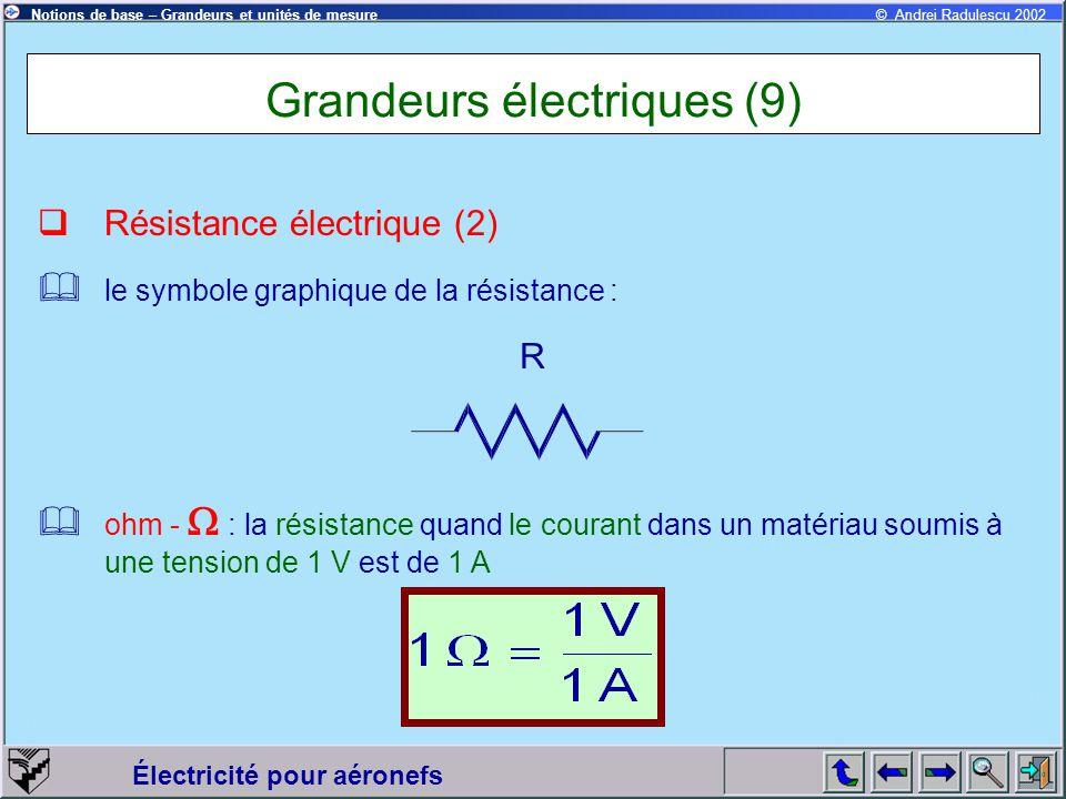 Électricité pour aéronefs © Andrei Radulescu 2002Notions de base – Grandeurs et unités de mesure Grandeurs électriques (9)  Résistance électrique (2)