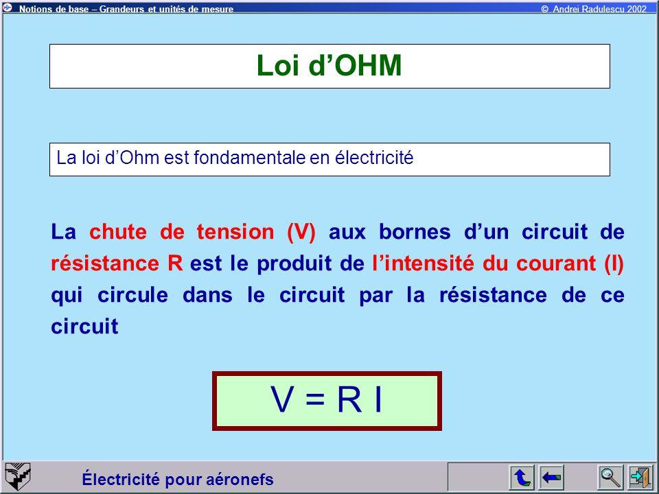 Électricité pour aéronefs © Andrei Radulescu 2002Notions de base – Grandeurs et unités de mesure Loi d'OHM La loi d'Ohm est fondamentale en électricit