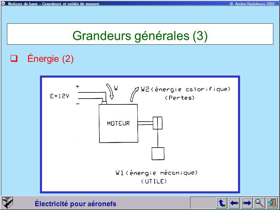 Électricité pour aéronefs © Andrei Radulescu 2002Notions de base – Grandeurs et unités de mesure Grandeurs générales (3)  Énergie (2)